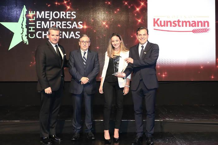 Mejores Empresas Chilenas 2019